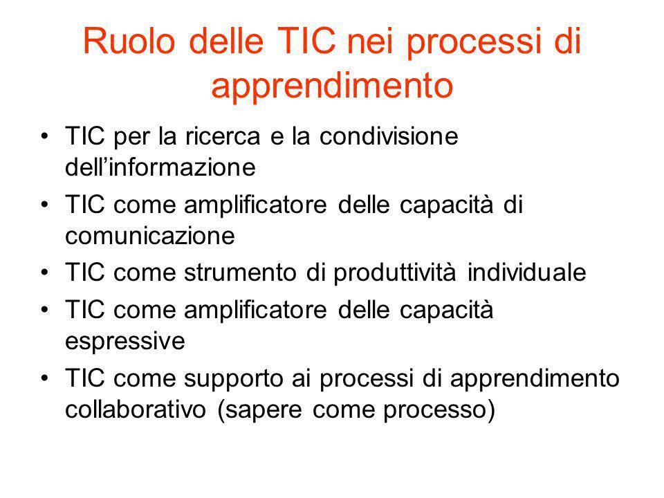 Ruolo delle TIC nei processi di apprendimento TIC per la ricerca e la condivisione dellinformazione TIC come amplificatore delle capacità di comunicazione TIC come strumento di produttività individuale TIC come amplificatore delle capacità espressive TIC come supporto ai processi di apprendimento collaborativo (sapere come processo)