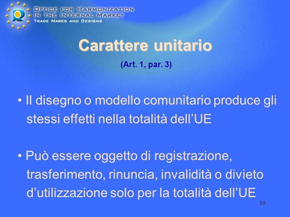 10 Carattere unitario Il disegno o modello comunitario produce gli stessi effetti nella totalità dellUE Può essere oggetto di registrazione, trasferim