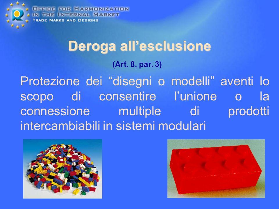 21 Deroga allesclusione Protezione dei disegni o modelli aventi lo scopo di consentire lunione o la connessione multiple di prodotti intercambiabili i