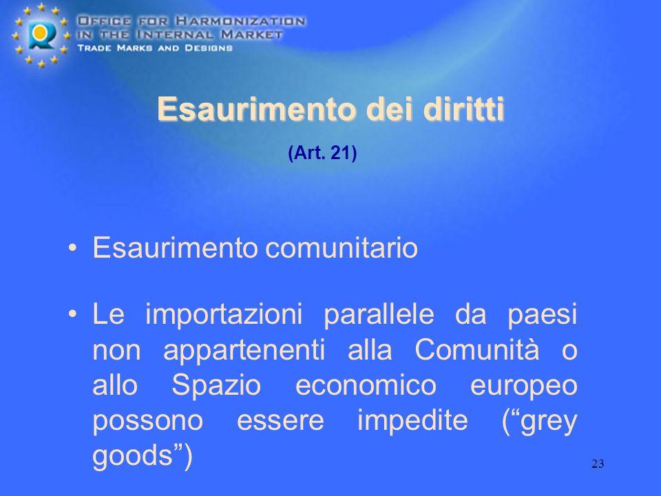 23 Esaurimento dei diritti (Art. 21) Esaurimento comunitario Le importazioni parallele da paesi non appartenenti alla Comunità o allo Spazio economico