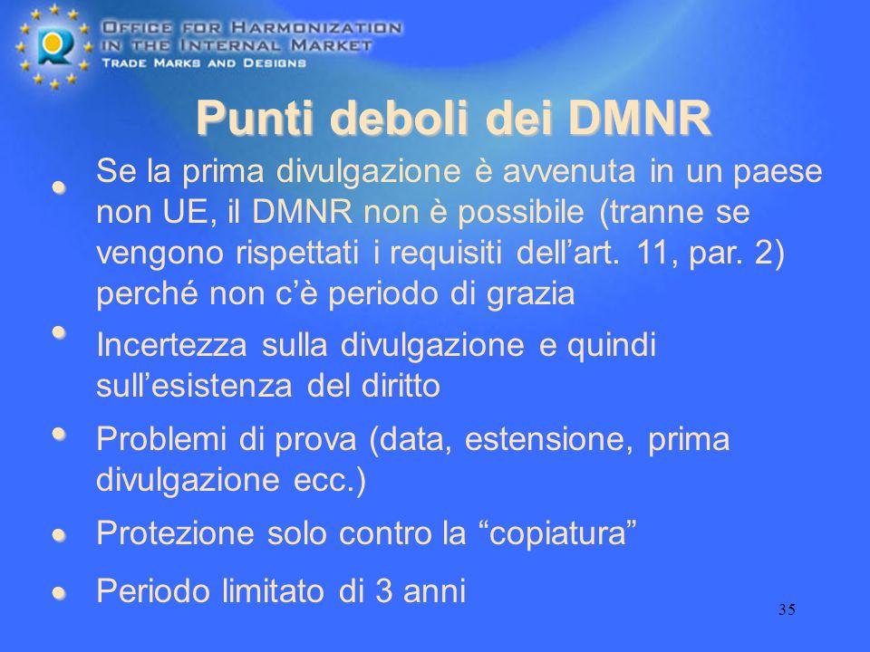 35 Punti deboli dei DMNR Problemi di prova (data, estensione, prima divulgazione ecc.) Se la prima divulgazione è avvenuta in un paese non UE, il DMNR