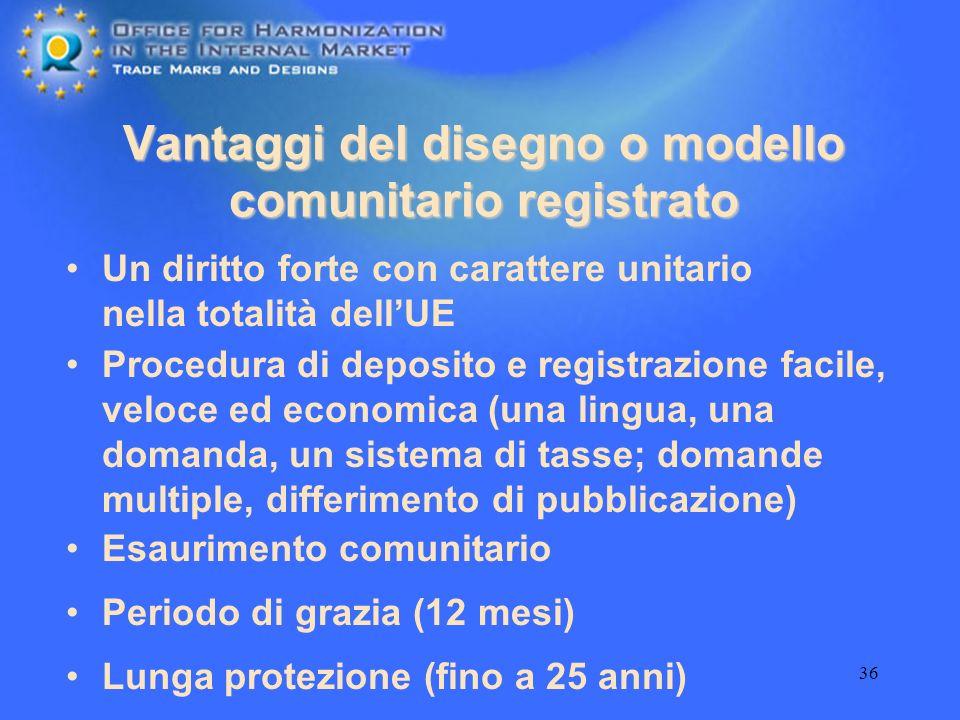 36 Vantaggi del disegno o modello comunitario registrato Un diritto forte con carattere unitario nella totalità dellUE Procedura di deposito e registr