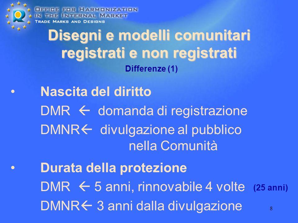 8 Disegni e modelli comunitari registrati e non registrati Nascita del diritto DMR domanda di registrazione DMNR divulgazione al pubblico nella Comuni