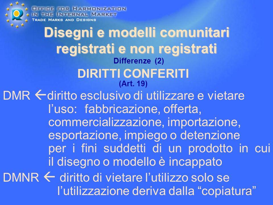 9 Disegni e modelli comunitari registrati e non registrati DIRITTI CONFERITI Differenze (2) DMR diritto esclusivo di utilizzare e vietare luso: fabbri