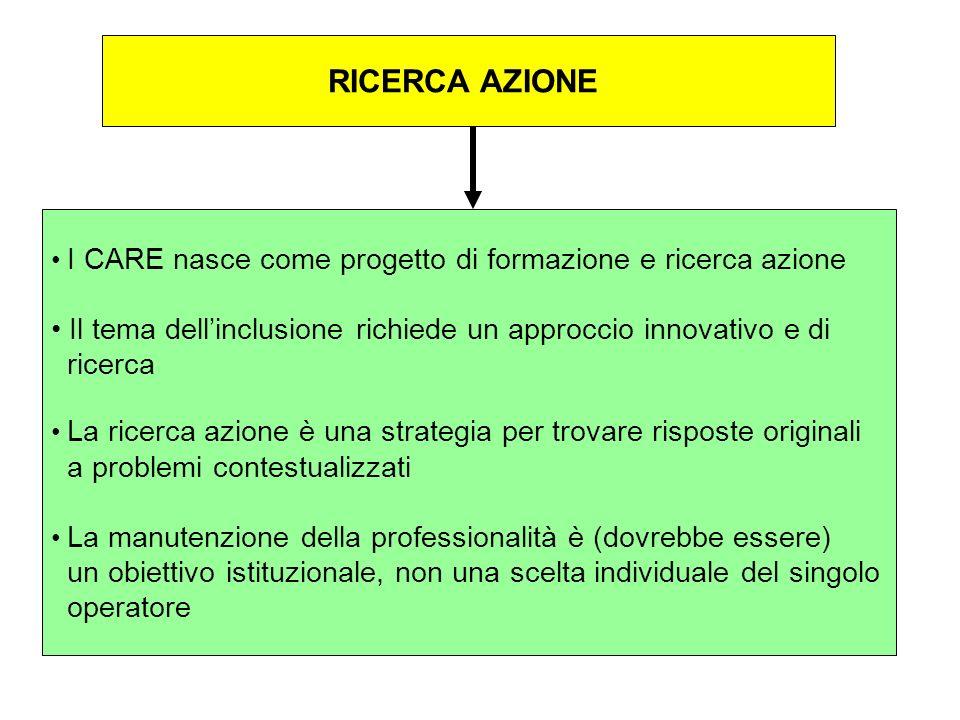 RICERCA AZIONE I CARE nasce come progetto di formazione e ricerca azione Il tema dellinclusione richiede un approccio innovativo e di ricerca La ricer