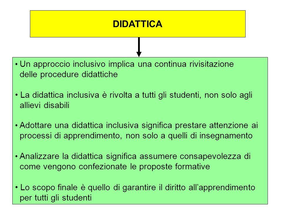 DIDATTICA Un approccio inclusivo implica una continua rivisitazione delle procedure didattiche La didattica inclusiva è rivolta a tutti gli studenti,