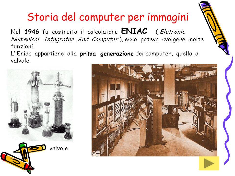 Storia del computer per immagini Nel 1946 fu costruito il calcolatore ENIAC ( Eletronic Numerical Integrator And Computer ), esso poteva svolgere molte funzioni.