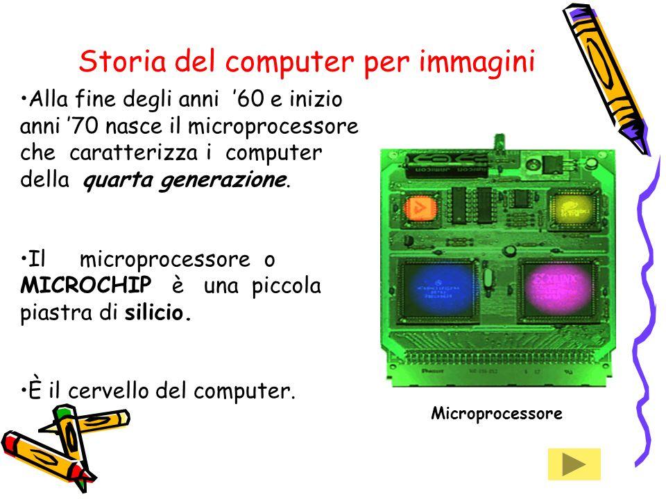 Alla fine degli anni 60 e inizio anni 70 nasce il microprocessore che caratterizza i computer della quarta generazione.