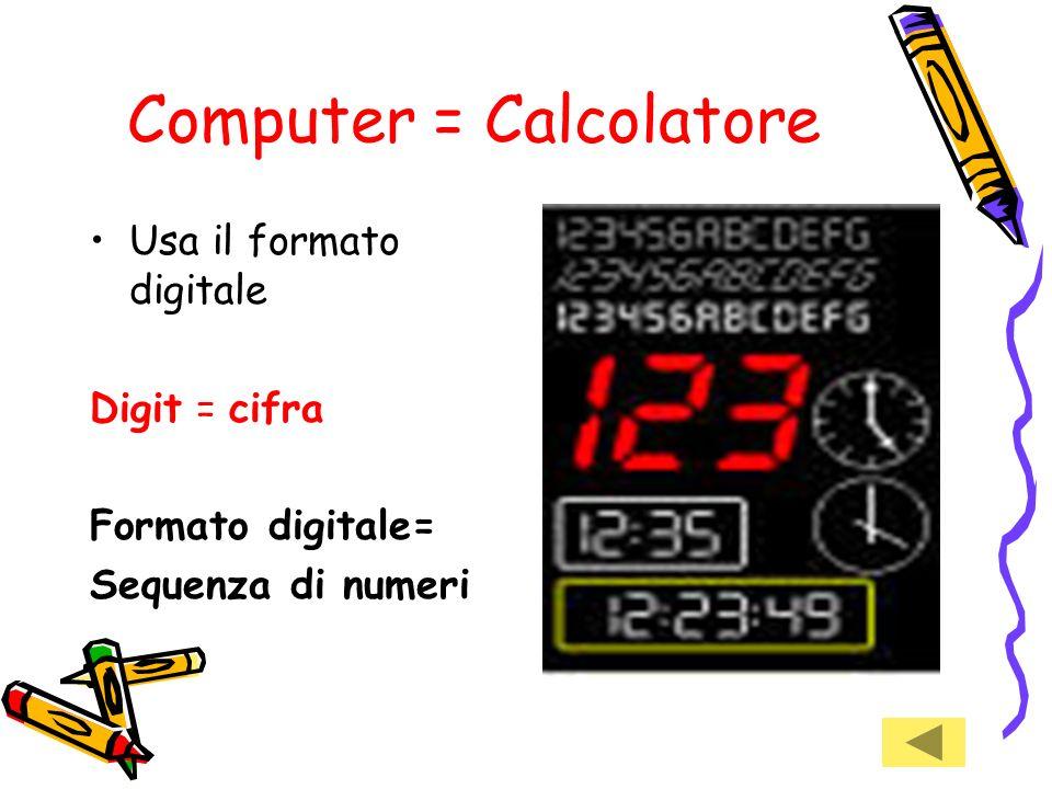 Computer = Calcolatore Usa il formato digitale Digit = cifra Formato digitale= Sequenza di numeri