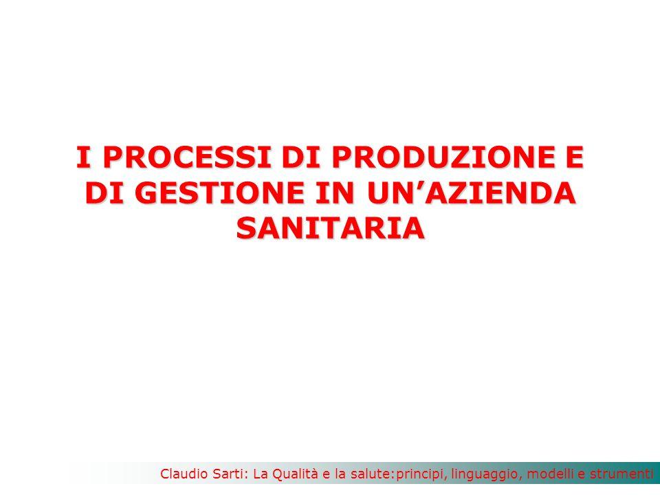 Claudio Sarti: La Qualità e la salute:principi, linguaggio, modelli e strumenti I PROCESSI DI PRODUZIONE E DI GESTIONE IN UNAZIENDA SANITARIA