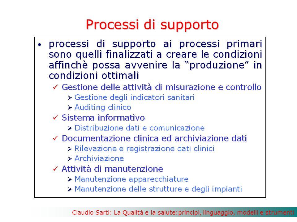 Claudio Sarti: La Qualità e la salute:principi, linguaggio, modelli e strumenti Processi di supporto