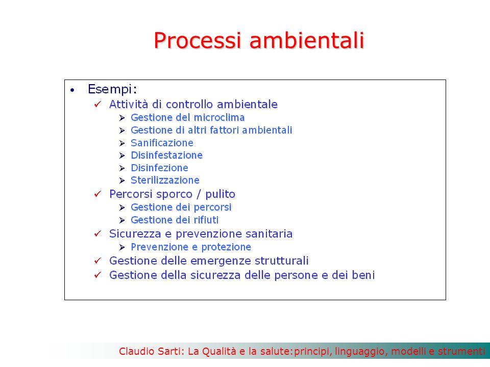 Claudio Sarti: La Qualità e la salute:principi, linguaggio, modelli e strumenti Processi ambientali