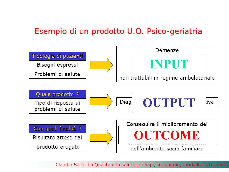 Claudio Sarti: La Qualità e la salute:principi, linguaggio, modelli e strumenti Esempio di un prodotto U.O.