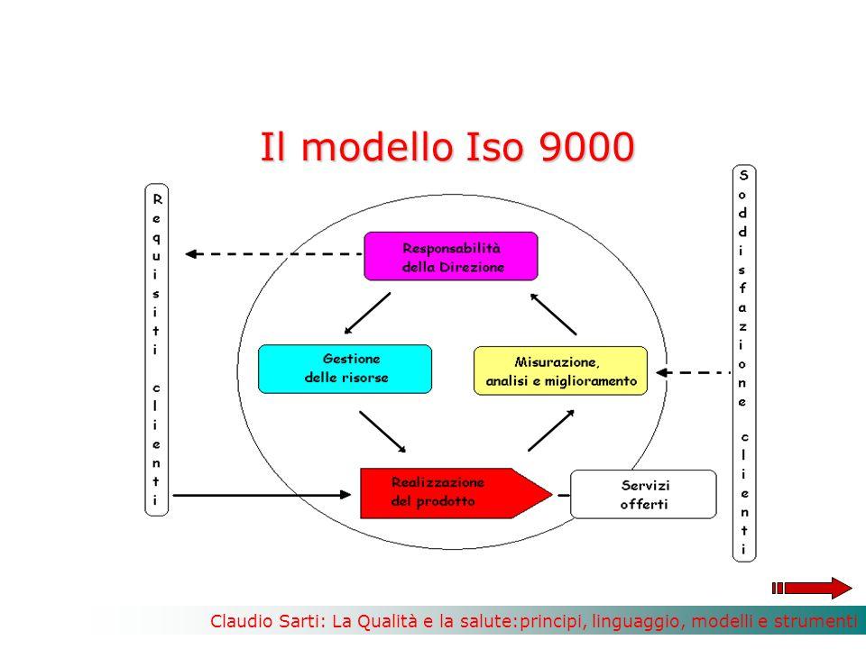 Claudio Sarti: La Qualità e la salute:principi, linguaggio, modelli e strumenti Il modello Iso 9000
