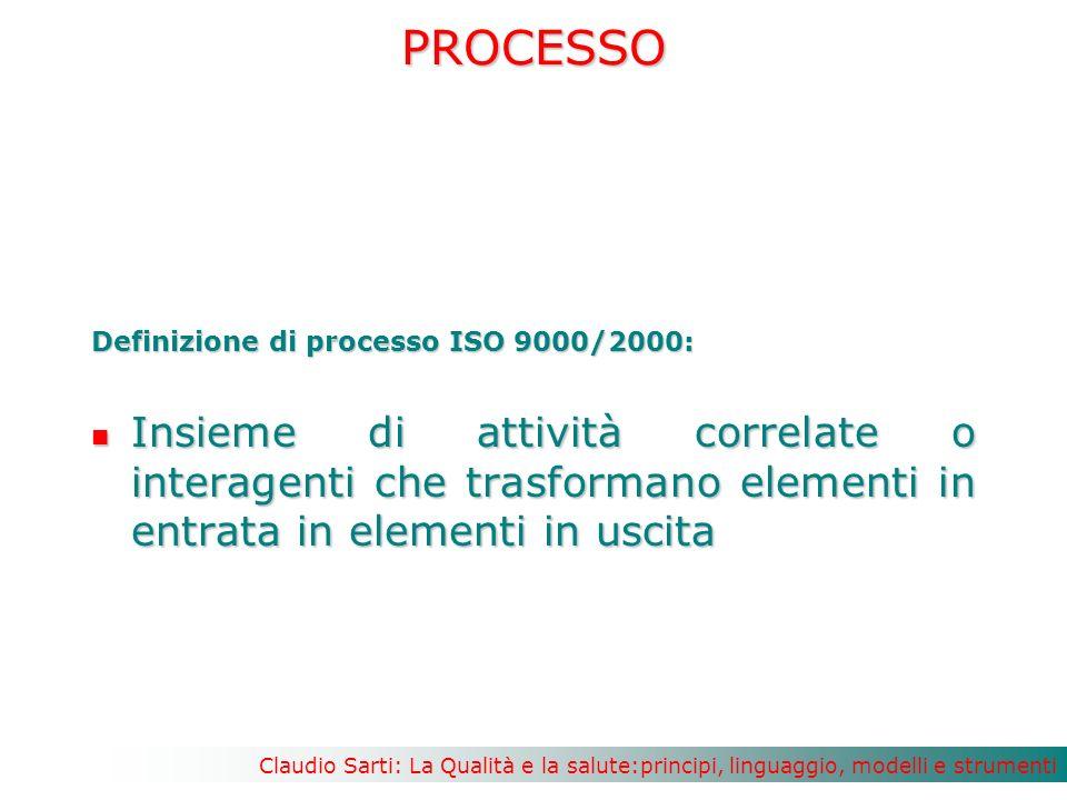 Claudio Sarti: La Qualità e la salute:principi, linguaggio, modelli e strumentiPROCESSO Definizione di processo ISO 9000/2000: Insieme di attività correlate o interagenti che trasformano elementi in entrata in elementi in uscita Insieme di attività correlate o interagenti che trasformano elementi in entrata in elementi in uscita