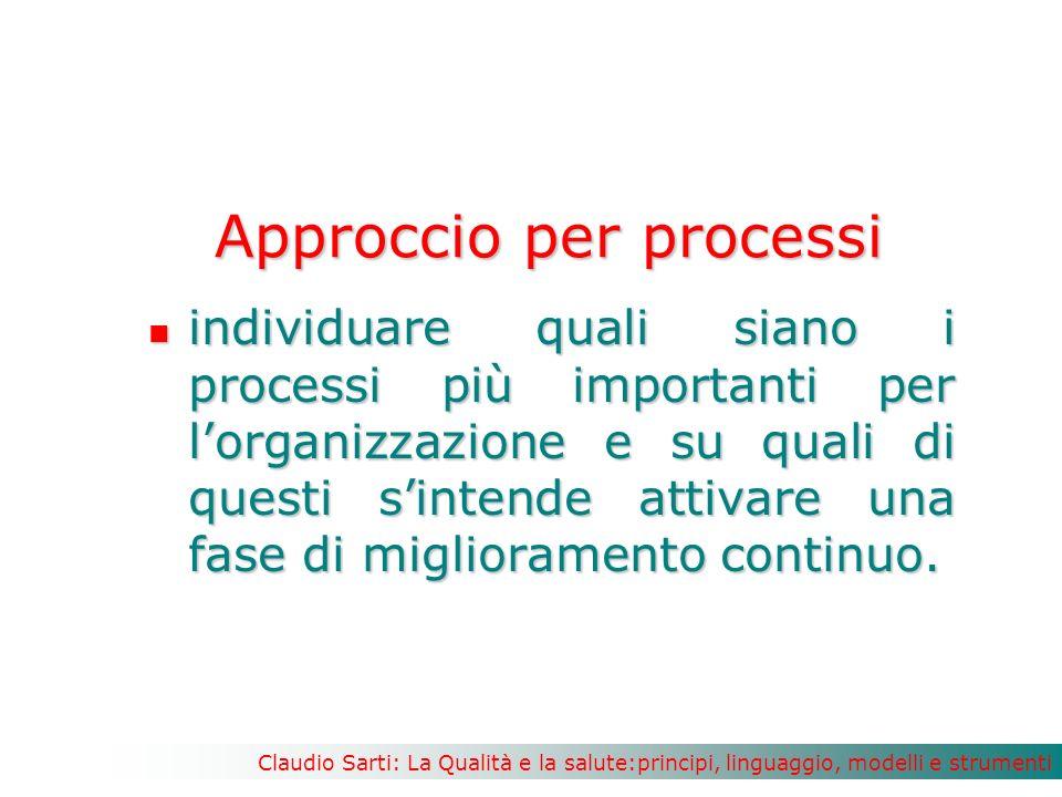 Claudio Sarti: La Qualità e la salute:principi, linguaggio, modelli e strumenti Approccio per processi individuare quali siano i processi più importanti per lorganizzazione e su quali di questi sintende attivare una fase di miglioramento continuo.