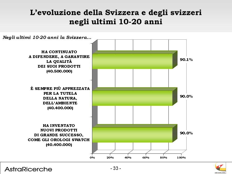 - 33 - Levoluzione della Svizzera e degli svizzeri negli ultimi 10-20 anni Negli ultimi 10-20 anni la Svizzera…