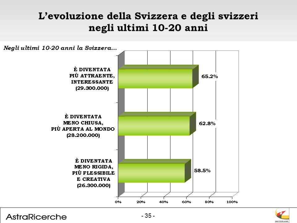 - 35 - Levoluzione della Svizzera e degli svizzeri negli ultimi 10-20 anni Negli ultimi 10-20 anni la Svizzera…