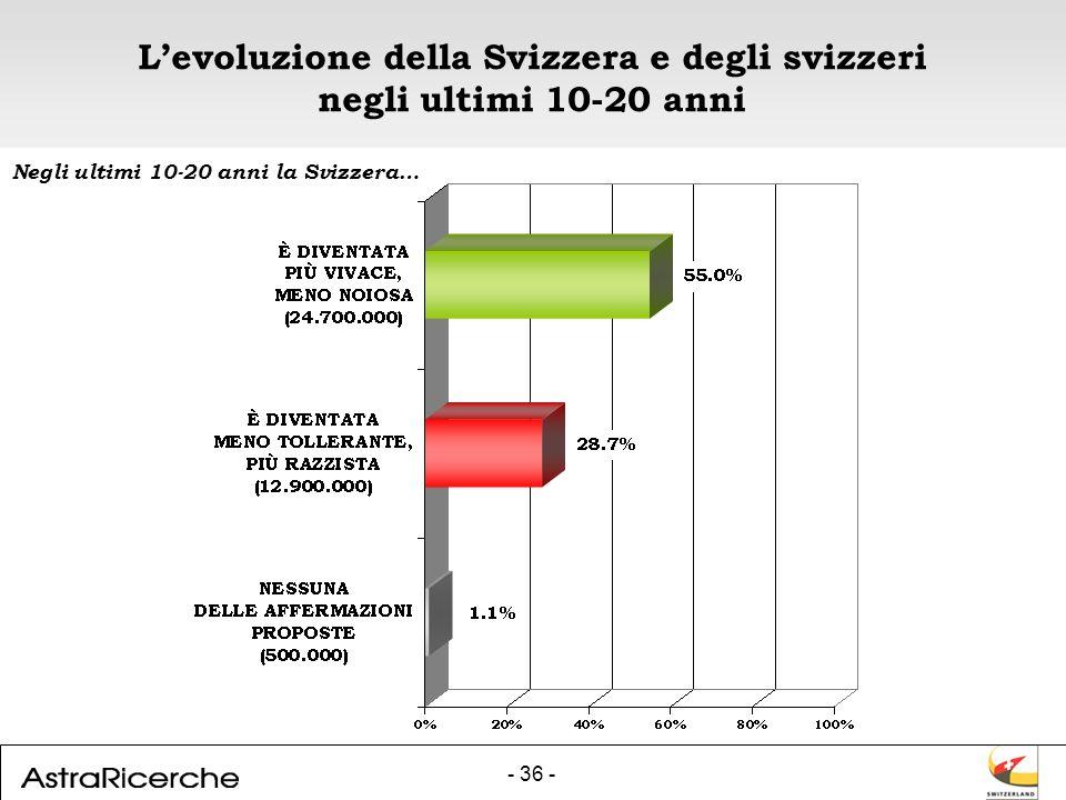- 36 - Levoluzione della Svizzera e degli svizzeri negli ultimi 10-20 anni Negli ultimi 10-20 anni la Svizzera…