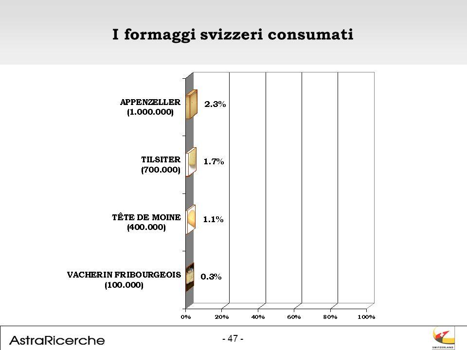 - 47 - I formaggi svizzeri consumati