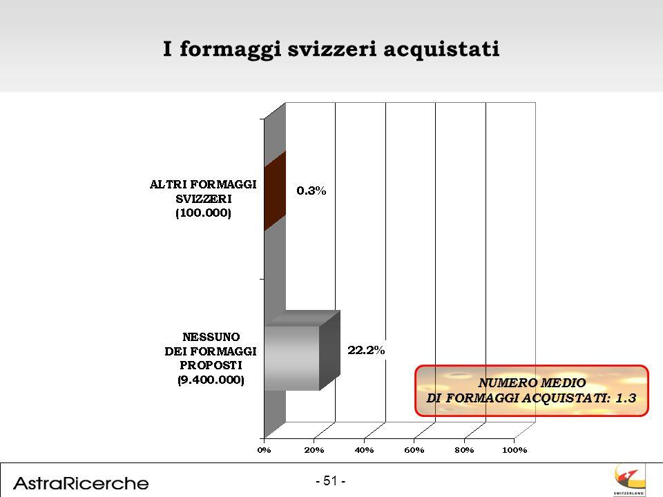 - 51 - I formaggi svizzeri acquistati NUMERO MEDIO DI FORMAGGI ACQUISTATI: 1.3