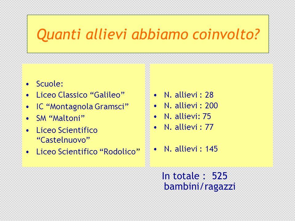 Scuole: Liceo Classico Galileo IC Montagnola Gramsci SM Maltoni Liceo Scientifico Castelnuovo Liceo Scientifico Rodolico N. allievi : 28 N. allievi :