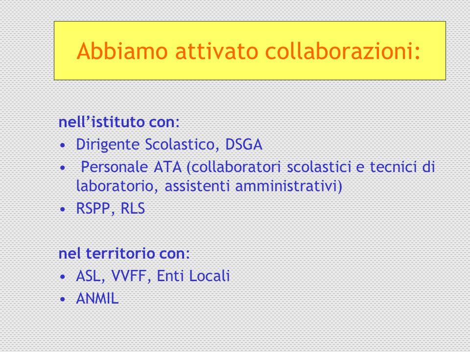 Abbiamo attivato collaborazioni: nellistituto con: Dirigente Scolastico, DSGA Personale ATA (collaboratori scolastici e tecnici di laboratorio, assist