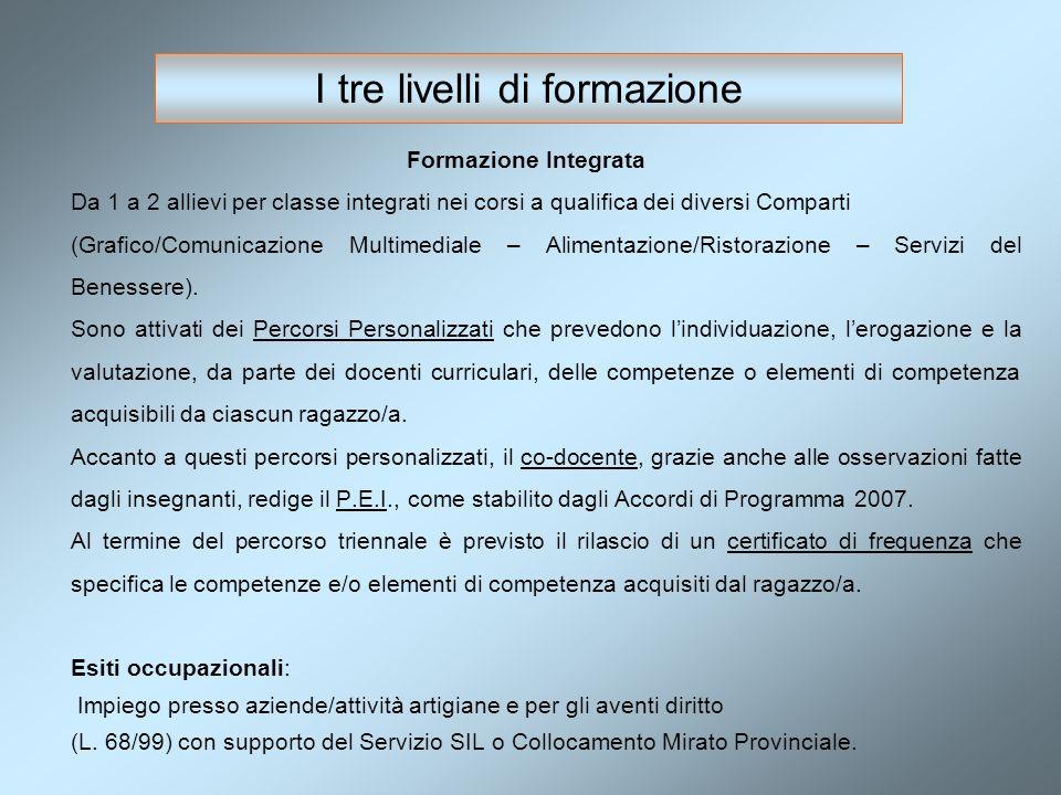 I tre livelli di formazione Formazione Integrata Da 1 a 2 allievi per classe integrati nei corsi a qualifica dei diversi Comparti (Grafico/Comunicazione Multimediale – Alimentazione/Ristorazione – Servizi del Benessere).