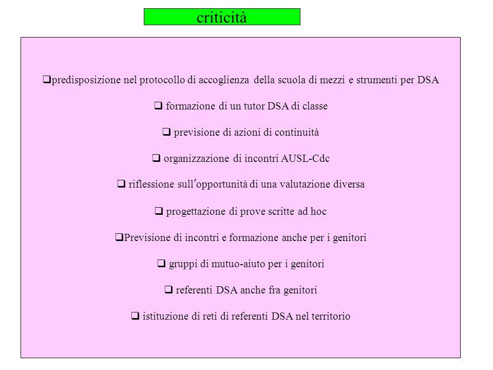 criticità predisposizione nel protocollo di accoglienza della scuola di mezzi e strumenti per DSA formazione di un tutor DSA di classe previsione di a