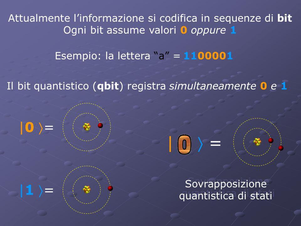 | = Attualmente linformazione si codifica in sequenze di bit Ogni bit assume valori 0 oppure 1 Esempio: la lettera a = 1100001 Il bit quantistico (qbi