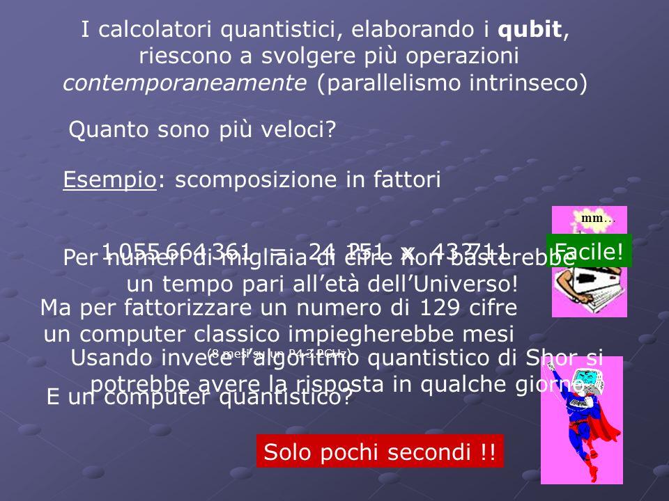 I calcolatori quantistici, elaborando i qubit, riescono a svolgere più operazioni contemporaneamente (parallelismo intrinseco) Esempio: scomposizione
