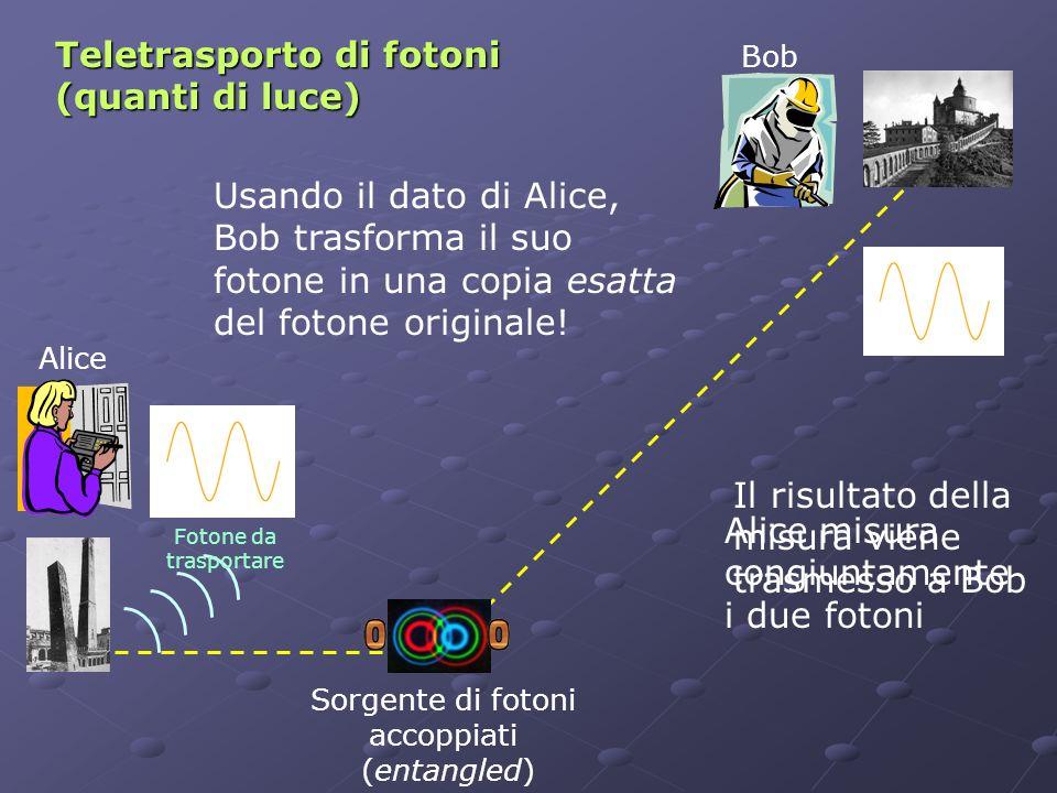 Sorgente di fotoni accoppiati (entangled) Teletrasporto di fotoni (quanti di luce) Fotone da trasportare Alice Alice misura congiuntamente i due foton
