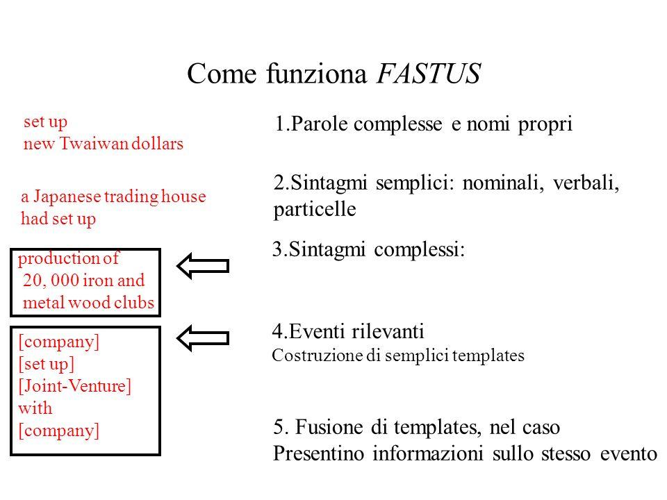 Come funziona FASTUS 1.Parole complesse e nomi propri 2.Sintagmi semplici: nominali, verbali, particelle 3.Sintagmi complessi: 4.Eventi rilevanti Cost