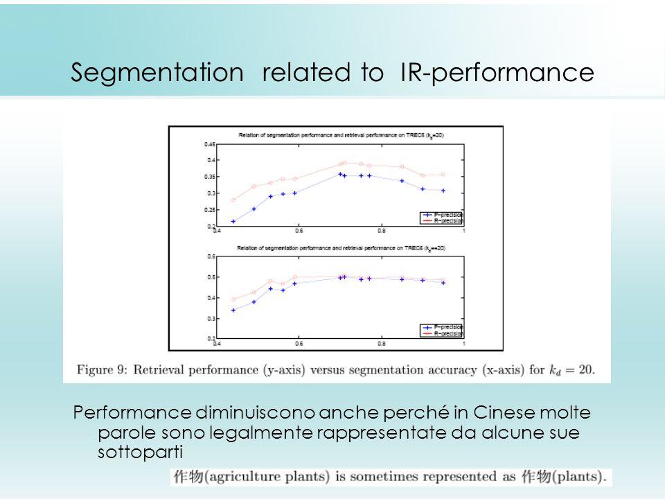 Segmentation related to IR-performance Performance diminuiscono anche perché in Cinese molte parole sono legalmente rappresentate da alcune sue sottoparti