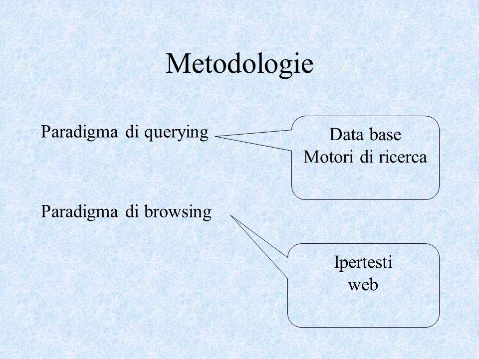 Metodologie Paradigma di querying Paradigma di browsing Data base Motori di ricerca Ipertesti web