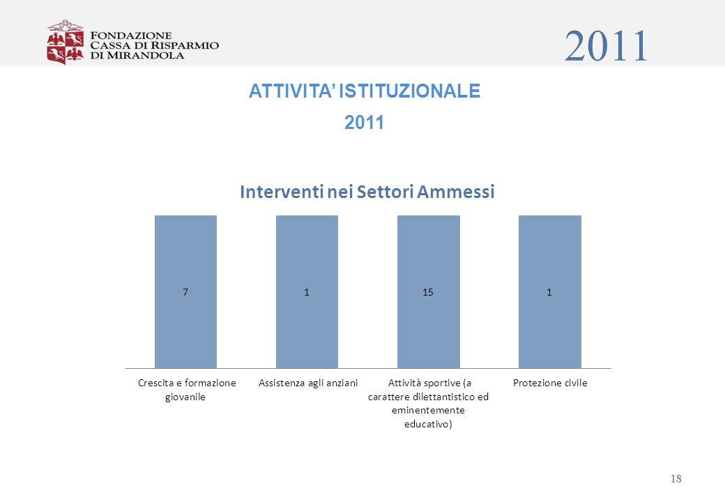 2011 ATTIVITA ISTITUZIONALE 2011 18
