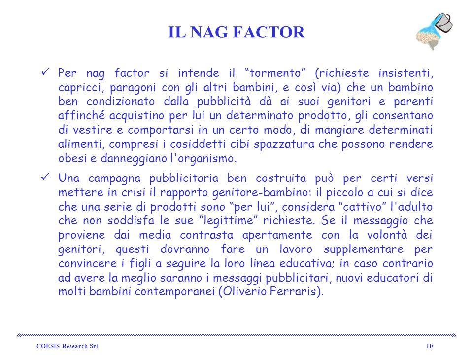 COESIS Research Srl10 IL NAG FACTOR Per nag factor si intende il tormento (richieste insistenti, capricci, paragoni con gli altri bambini, e così via)