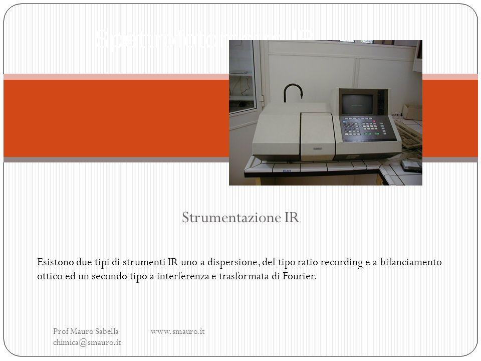 Strumentazione IR Prof Mauro Sabella www.smauro.it chimica@smauro.it Spettrofotometro IR Esistono due tipi di strumenti IR uno a dispersione, del tipo