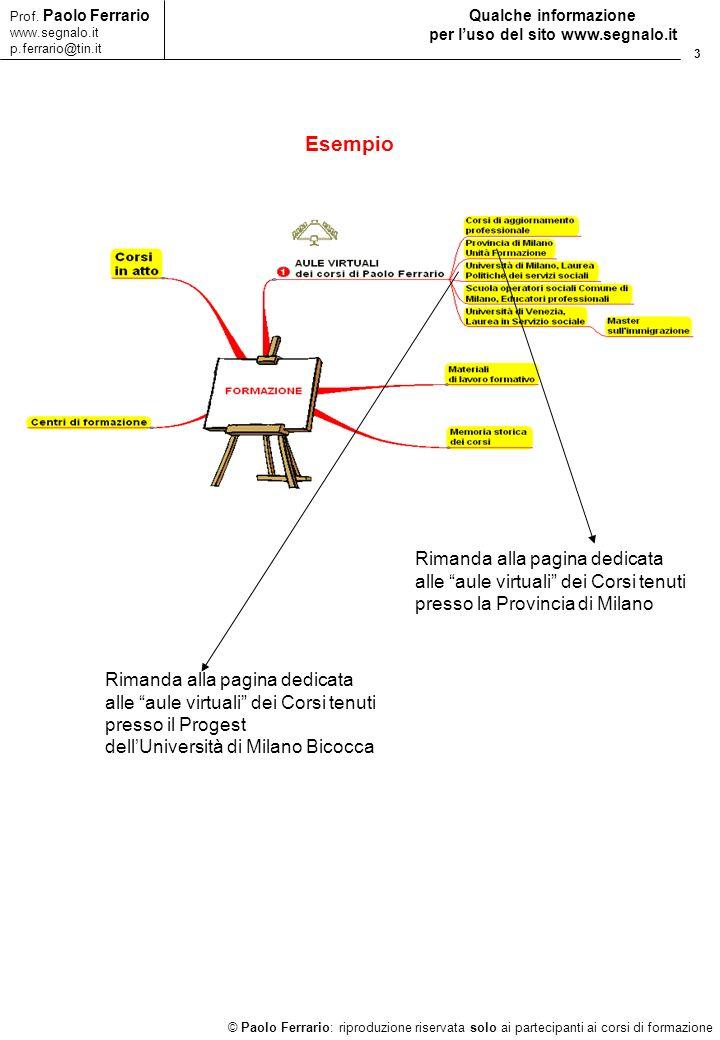 3 © Paolo Ferrario: riproduzione riservata solo ai partecipanti ai corsi di formazione Prof.