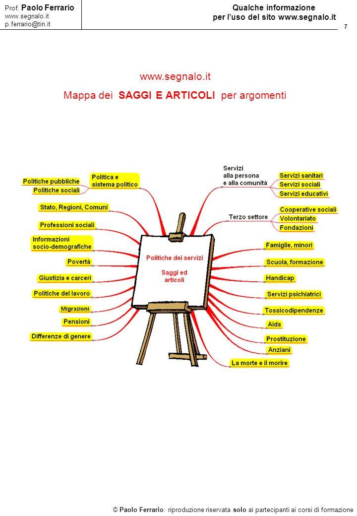 7 © Paolo Ferrario: riproduzione riservata solo ai partecipanti ai corsi di formazione Prof.