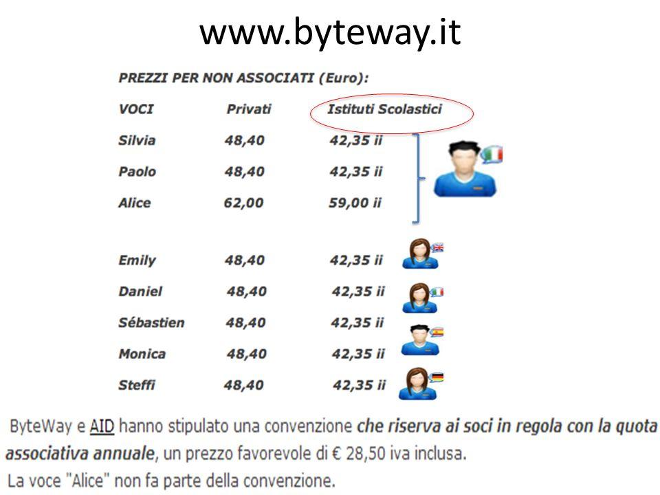 www.byteway.it