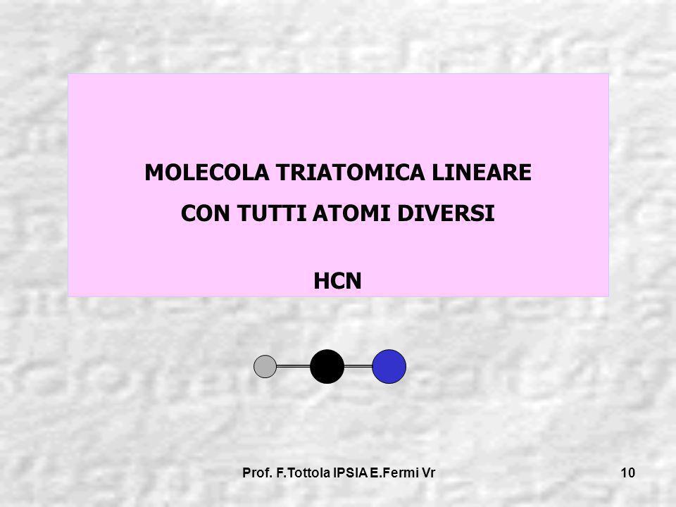 Prof. F.Tottola IPSIA E.Fermi Vr 10 MOLECOLA TRIATOMICA LINEARE CON TUTTI ATOMI DIVERSI HCN
