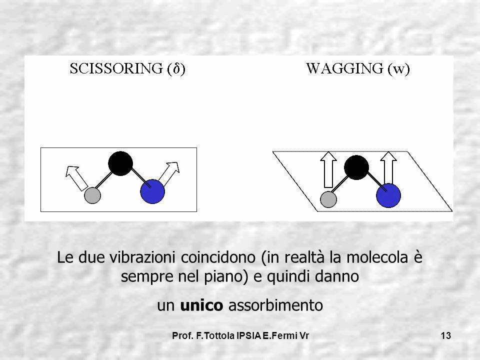 Prof. F.Tottola IPSIA E.Fermi Vr 13 Le due vibrazioni coincidono (in realtà la molecola è sempre nel piano) e quindi danno un unico assorbimento