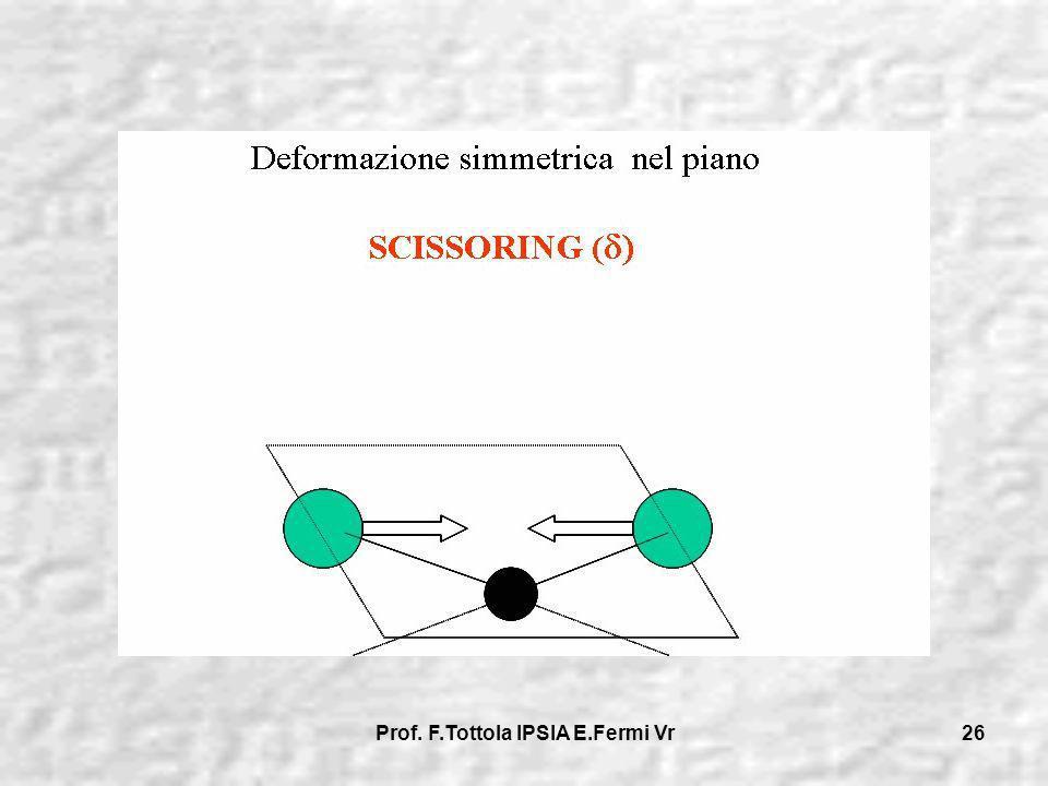 Prof. F.Tottola IPSIA E.Fermi Vr 26