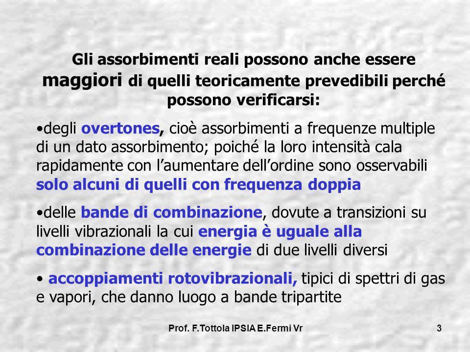 Prof. F.Tottola IPSIA E.Fermi Vr 3 Gli assorbimenti reali possono anche essere maggiori di quelli teoricamente prevedibili perché possono verificarsi: