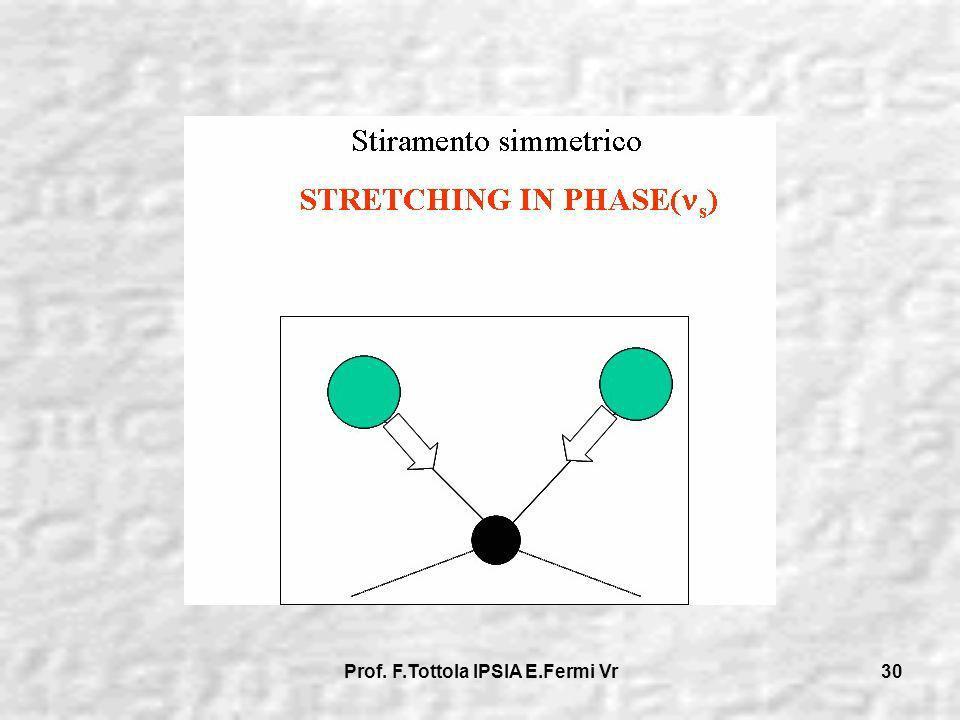 Prof. F.Tottola IPSIA E.Fermi Vr 30