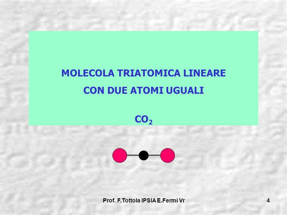 Prof. F.Tottola IPSIA E.Fermi Vr 4 MOLECOLA TRIATOMICA LINEARE CON DUE ATOMI UGUALI CO 2