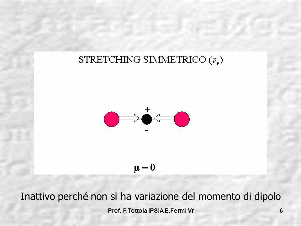 Prof. F.Tottola IPSIA E.Fermi Vr 27