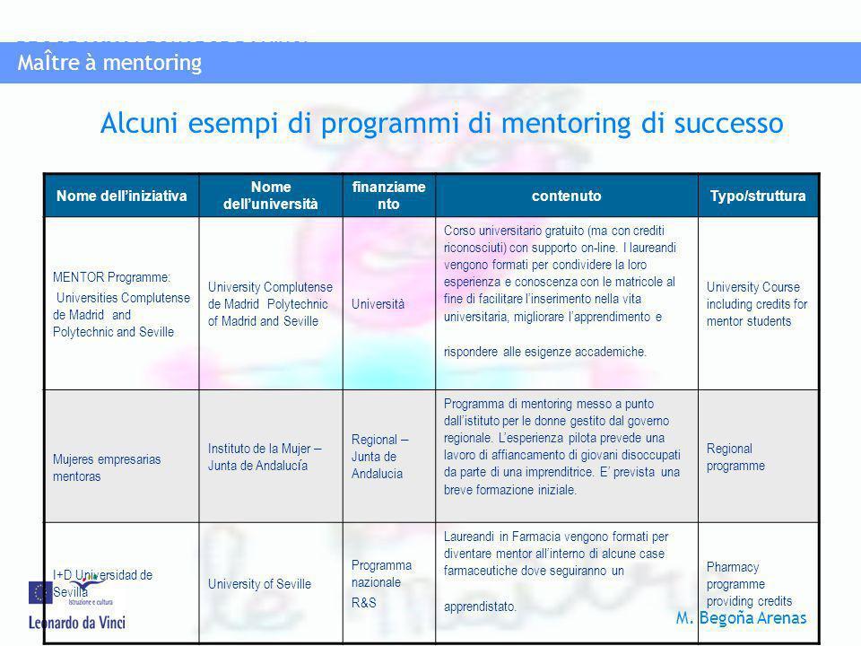 MaÎtre à mentoring PROGRAMMA LEONAROD DA VINCI M. Begoña Arenas MaÎtre à mentoring Alcuni esempi di programmi di mentoring di successo Nome dellinizia