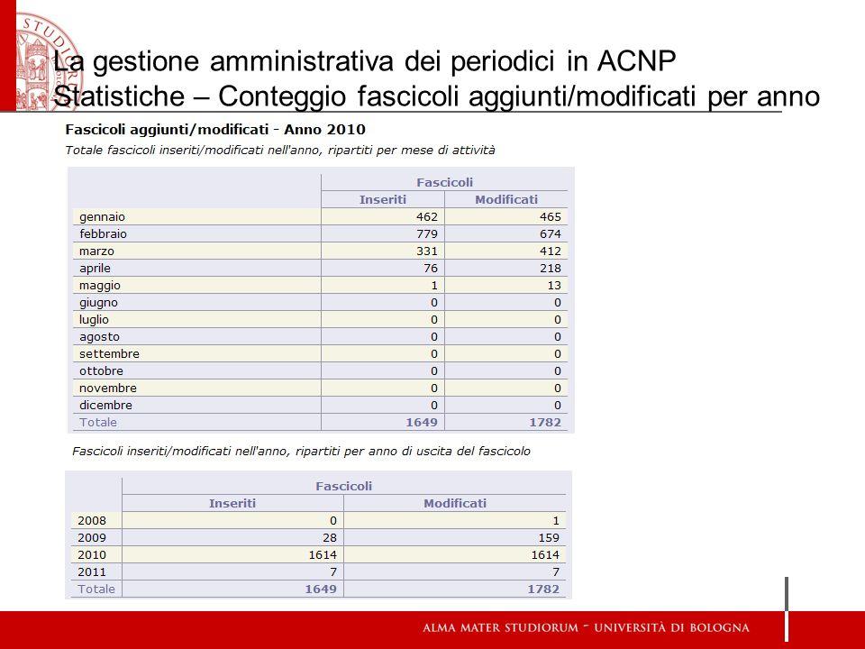 La gestione amministrativa dei periodici in ACNP Statistiche – Conteggio fascicoli aggiunti/modificati per anno